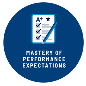 Mastery of Performance Expectations